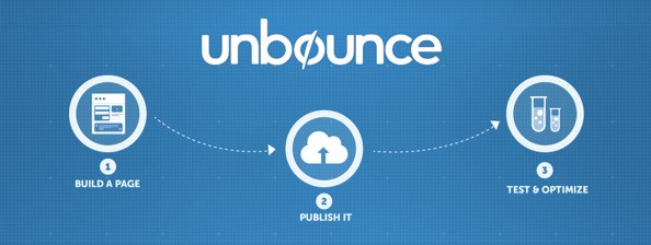 What Is Unbounce? What Are The Best Alternatives of Unbounce?